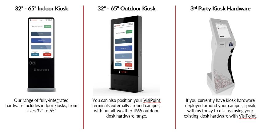 VisiPoint integrated kiosk hardware